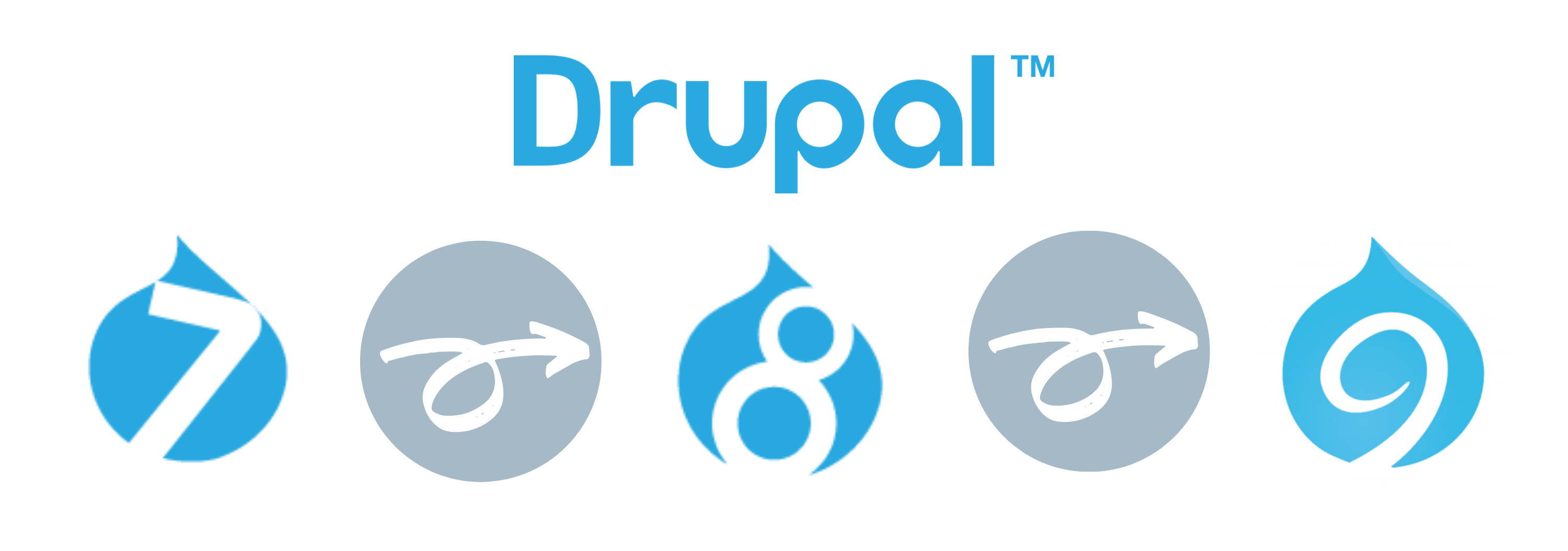 end of life for Drupal 7/8